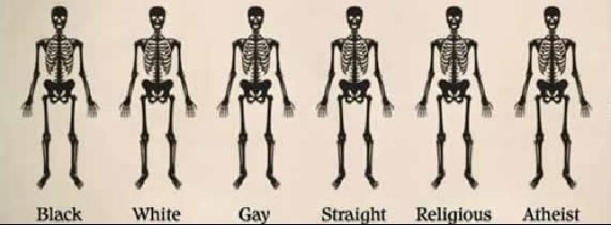 Еquality