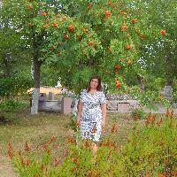 Надежда Кучменко
